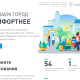 В Свердловской области стартовало голосование за объекты благоустройства-2022